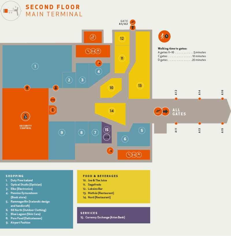 Layout of keflavik airport