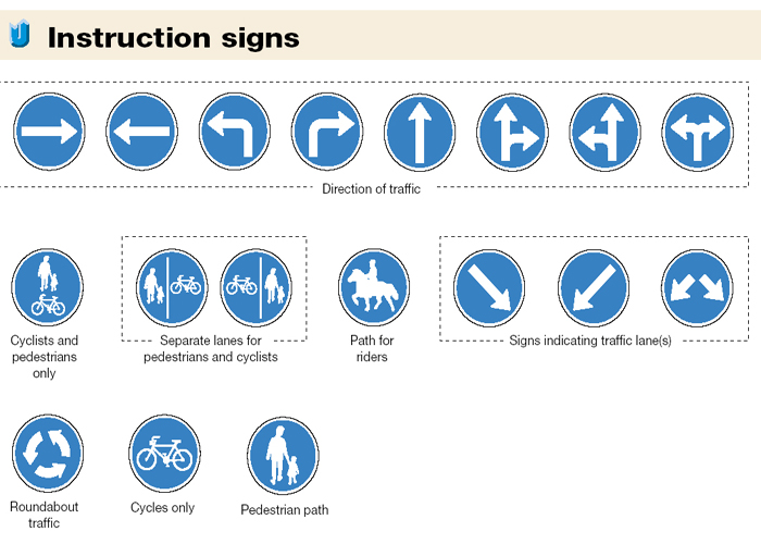 Iceland Traffic Signs - Instructions Signs